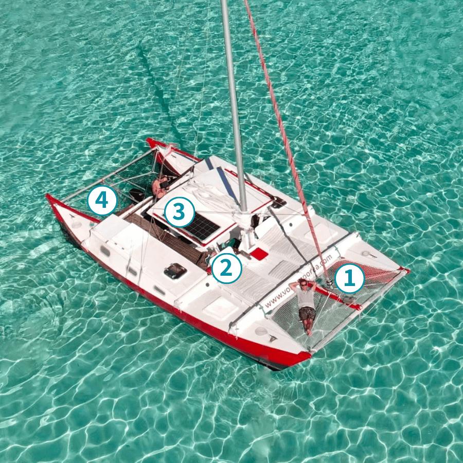 Plan des différents espaces conforts du bateau